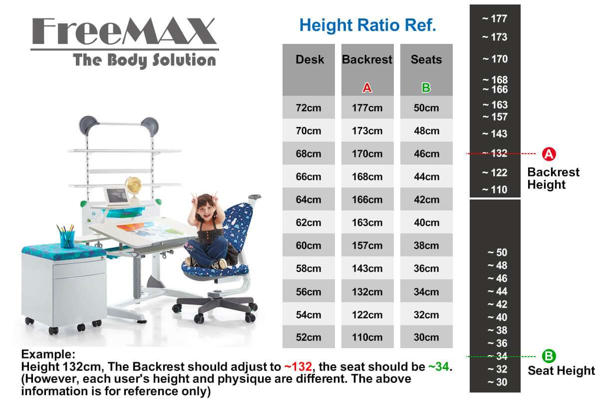 Kid2youth kids desk set- height reference-ENG-infographic
