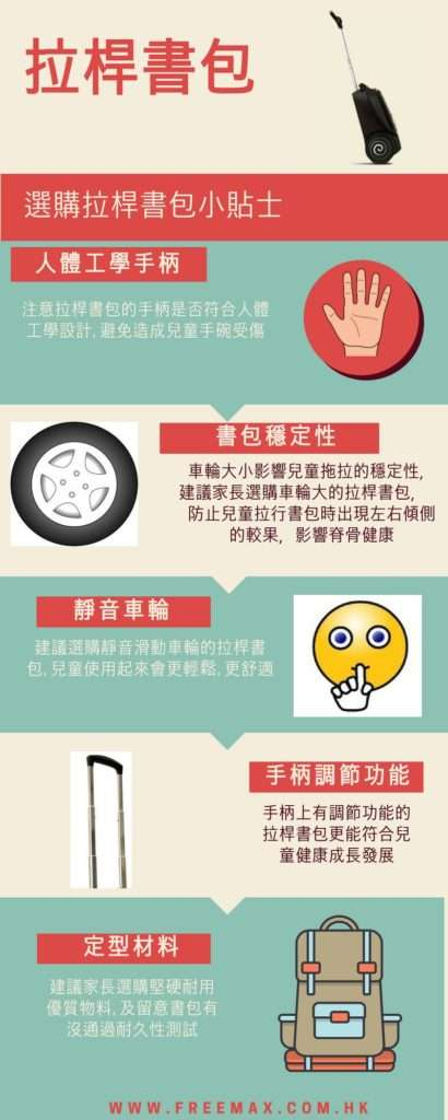 requirement-of-roller-school-bag-infographics
