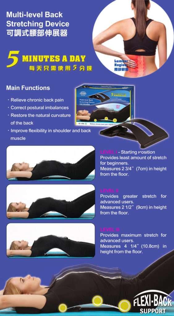infograhic 如何使用腰部伸展器