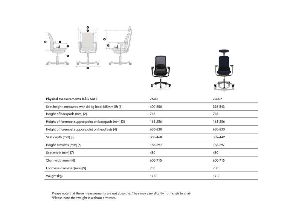 HAG-sofi mesh-size-infographic