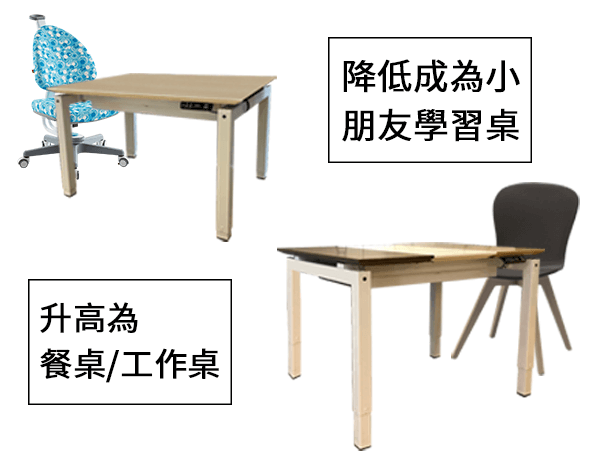 Dining desk-Smooth operation-CHI-infographic