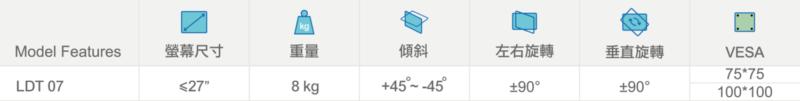 Chart-LDT07 (CHI )