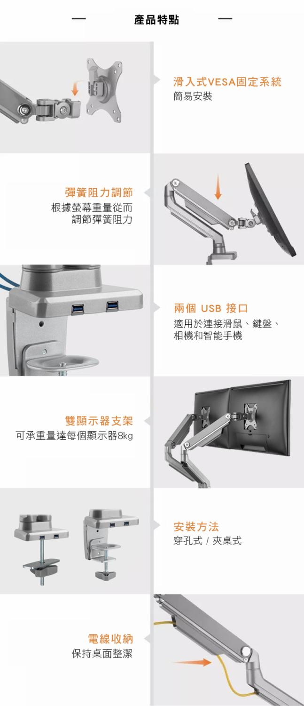 LDT14-C024U-features-CHI-infographic