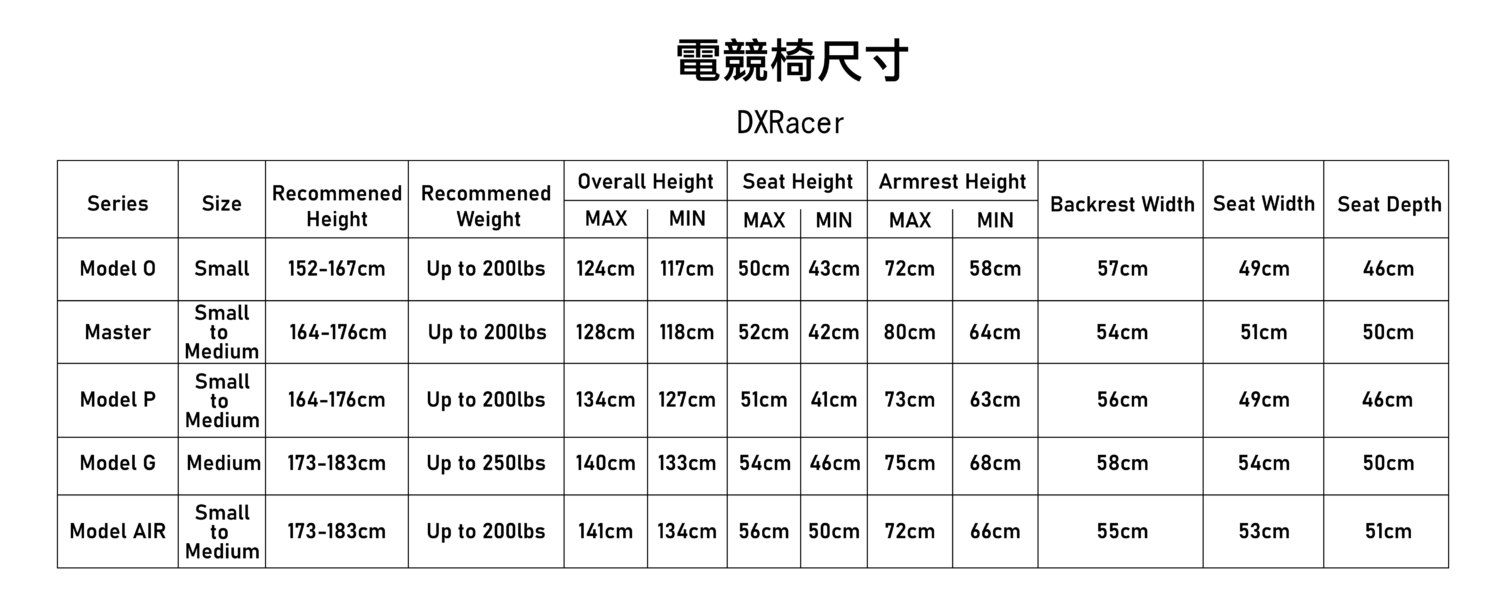 DXRacer-Chair Dimension-CHINESE-infographic