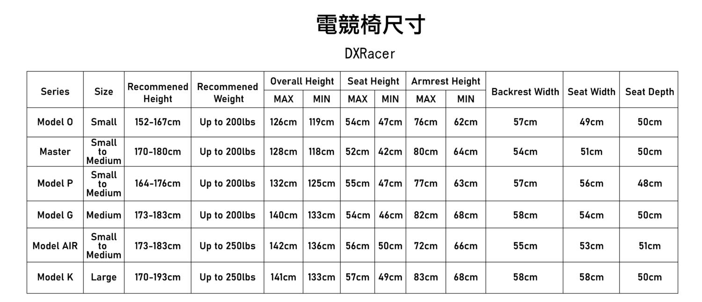 DXRacer-Chair Dimension_CHI-03062021-infographic