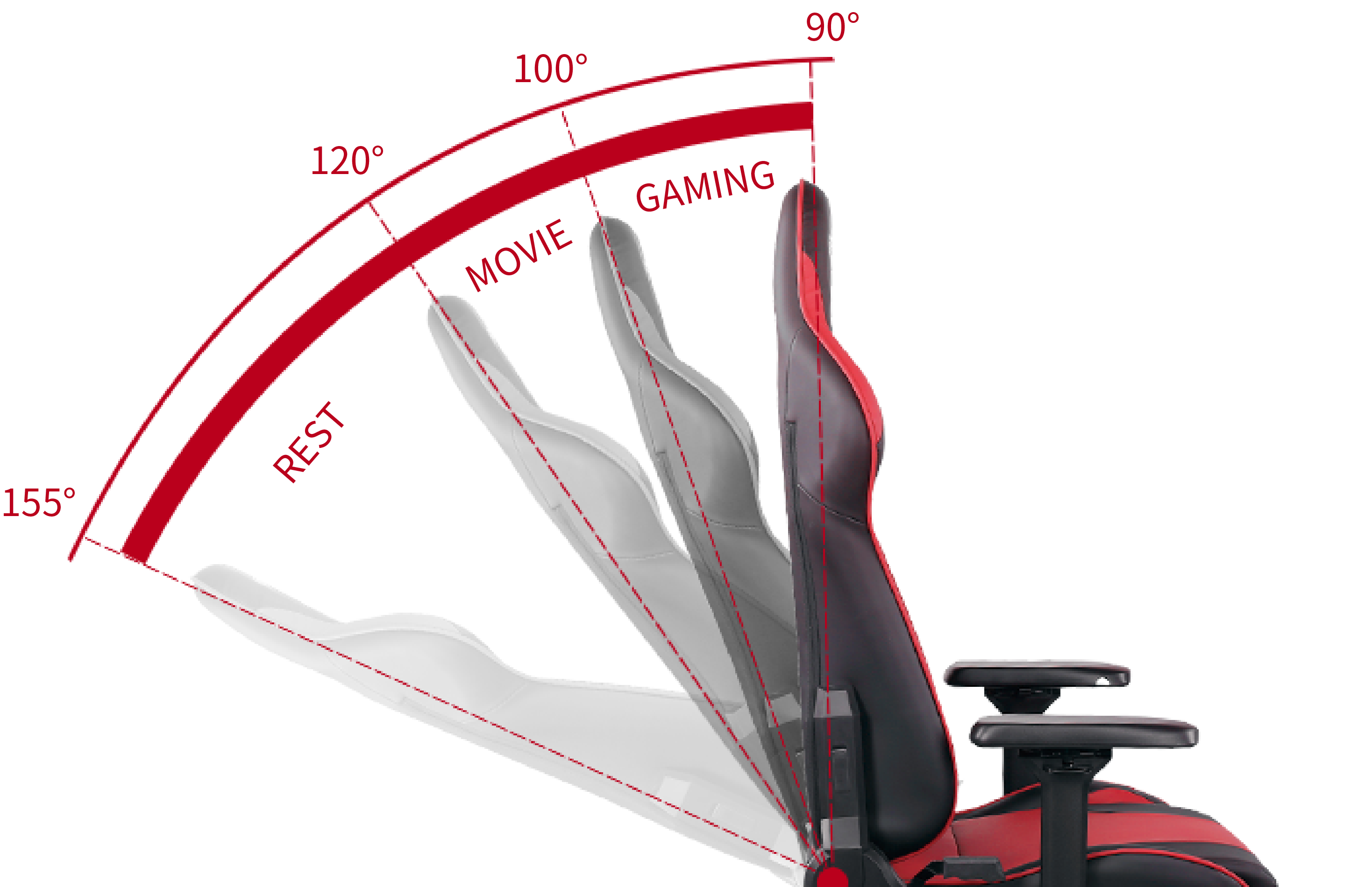 DXRacer-Model K-155 Angle Backrest-infographic